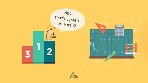 Singapore math system